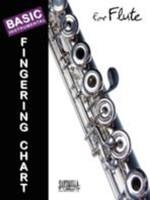 Basic Fingering Chart For Flute