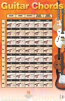 GUITAR CHORDS POSTER 22 X 34